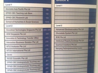 Innovation Centre directory signage